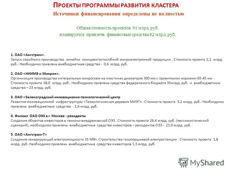 Общая стоимость проектов 91 млрд. руб. планируется привлечь финансовые средства 82 млрд. руб. 1. ОАО «Ангстрем». Запуск серийного производства линейки конкурентоспособной микроэлектронной продукции. Стоимость проекта 2,1 млрд. руб.. Необходимо привле