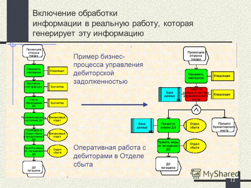 12 Включение обработки информации в реальную работу, которая генерирует эту информацию