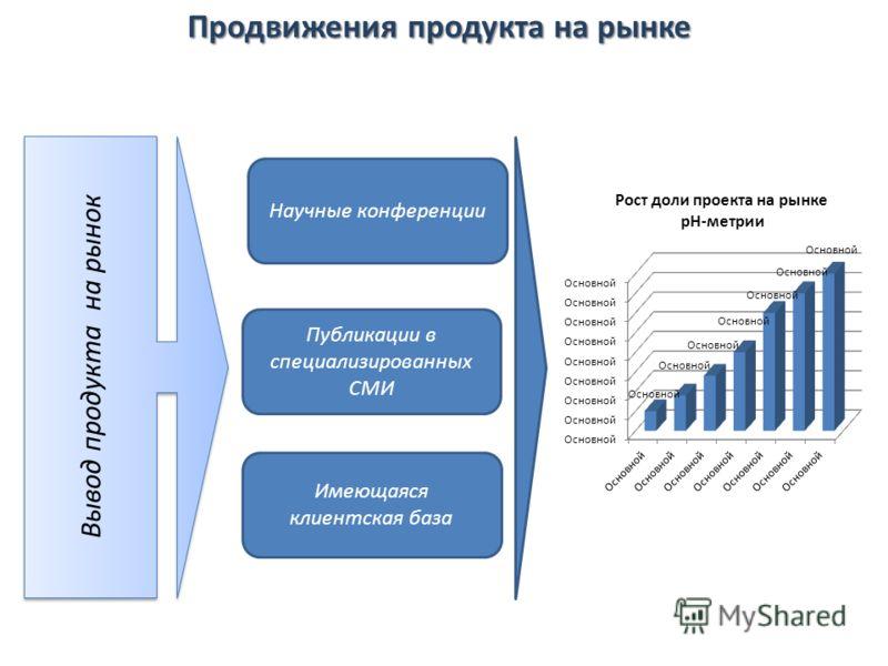 Продвижения продукта на рынке Научные конференции Публикации в специализированных СМИ Имеющаяся клиентская база Вывод продукта на рынок