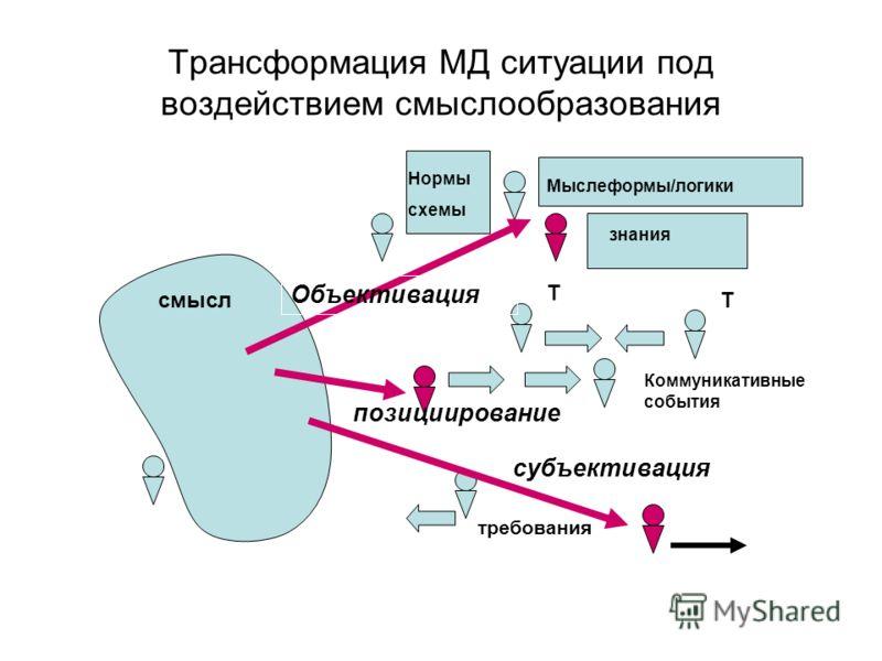 http://images.myshared.ru/4/60571/slide_7.jpg