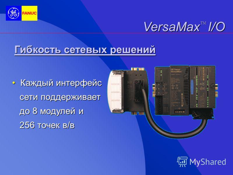 Преимущества VersaMax TM Простота - экономия времени Компактность - экономия места Гибкость - больше возможностей Возможности - снижение затрат Надежность - решения надолго