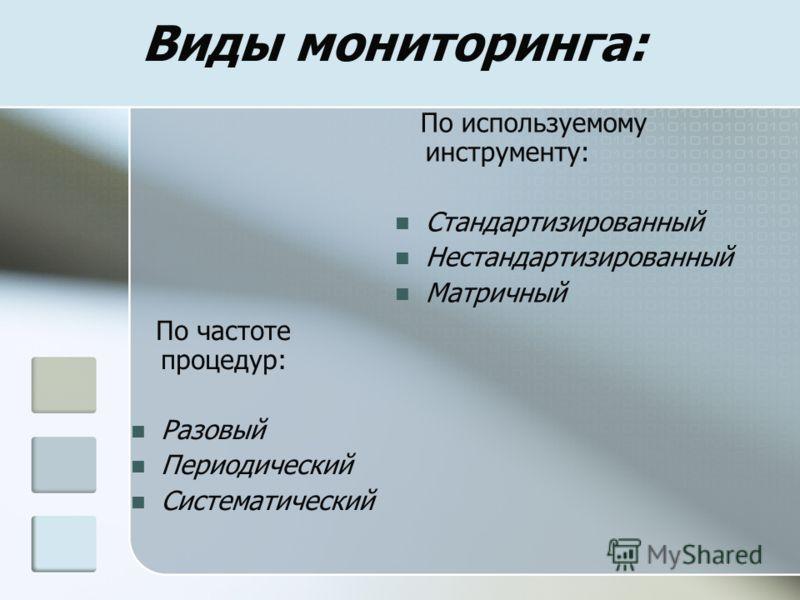 Виды мониторинга: По частоте процедур: Разовый Периодический Систематический По используемому инструменту: Стандартизированный Нестандартизированный Матричный