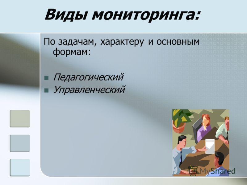 Виды мониторинга: По задачам, характеру и основным формам: Педагогический Управленческий