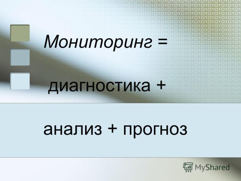 Мониторинг = диагностика + анализ + прогноз