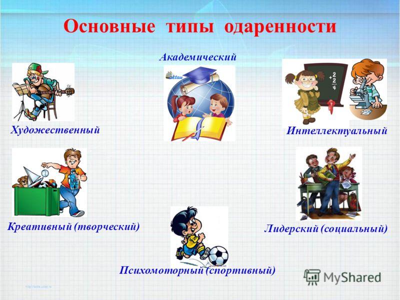 Основные типы одаренности Академический Художественный Лидерский (социальный) Креативный (творческий) Психомоторный (спортивный) Интеллектуальный