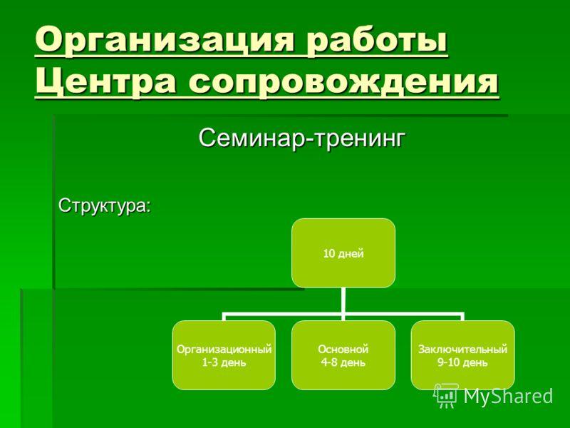 Организация работы Центра сопровождения Семинар-тренингСтруктура: 10 дней Организационный 1-3 день Основной 4-8 день Заключительный 9-10 день