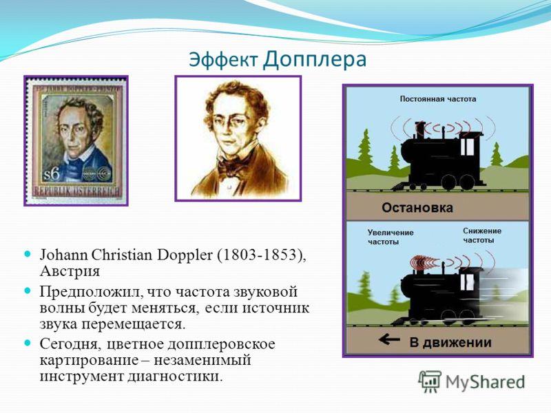 Эффект Допплера Johann Christian Doppler (1803-1853), Австрия Предположил, что частота звуковой волны будет меняться, если источник звука перемещается. Сегодня, цветное допплеровское картирование – незаменимый инструмент диагностики.