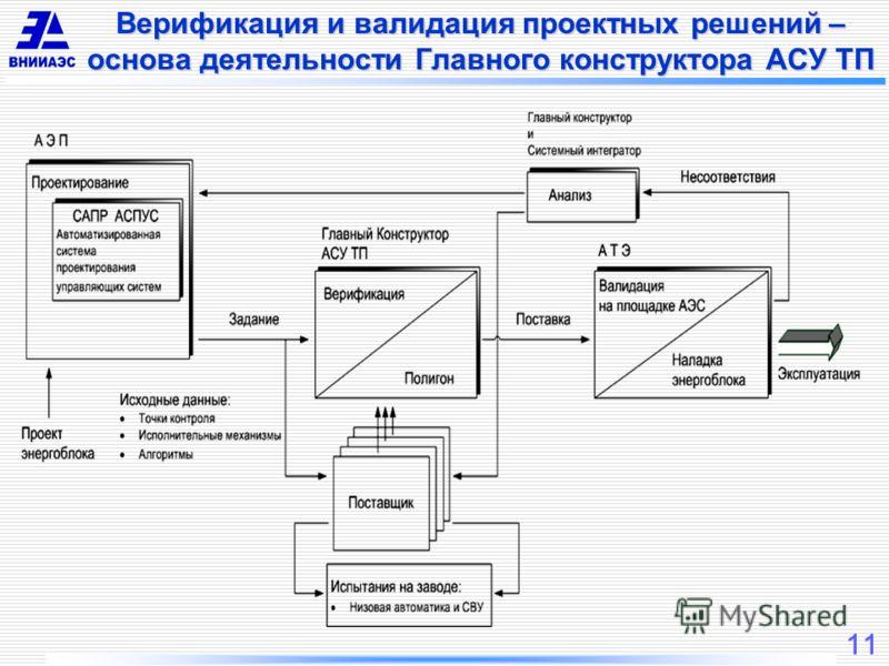 11 Верификация и валидация проектных решений – основа деятельности Главного конструктора АСУ ТП