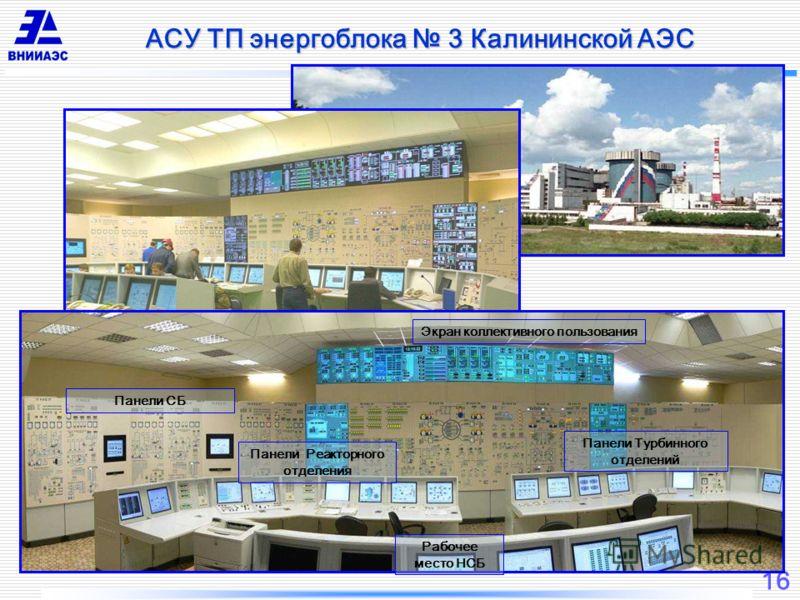 16 Экран коллективного пользования Панели СБ Рабочее место НСБ Панели Реакторного отделения Панели Турбинного отделений АСУ ТП энергоблока 3 Калининской АЭС
