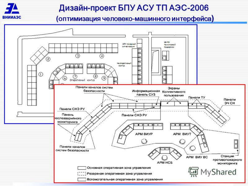21 Дизайн-проектБПУ АСУ ТП АЭС-2006 ( оптимизация человеко-машинного интерфейса ) Дизайн-проект БПУ АСУ ТП АЭС-2006 ( оптимизация человеко-машинного интерфейса )