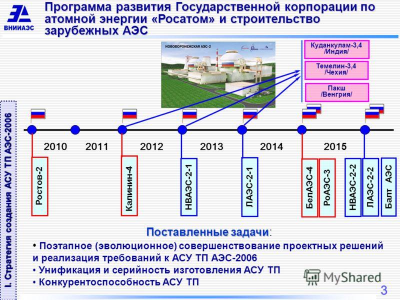3 20102011201220132014 Ростов-2 Калинин-4 НВАЭС-2-1 БелАЭС-4 ЛАЭС-2-1 Куданкулам-3,4 /Индия/ Программа развития Государственной корпорации по атомной энергии «Росатом» и строительство зарубежных АЭС 201 5 НВАЭС-2-2 Темелин-3,4 /Чехия/ РоАЭС-3 ЛАЭС-2-