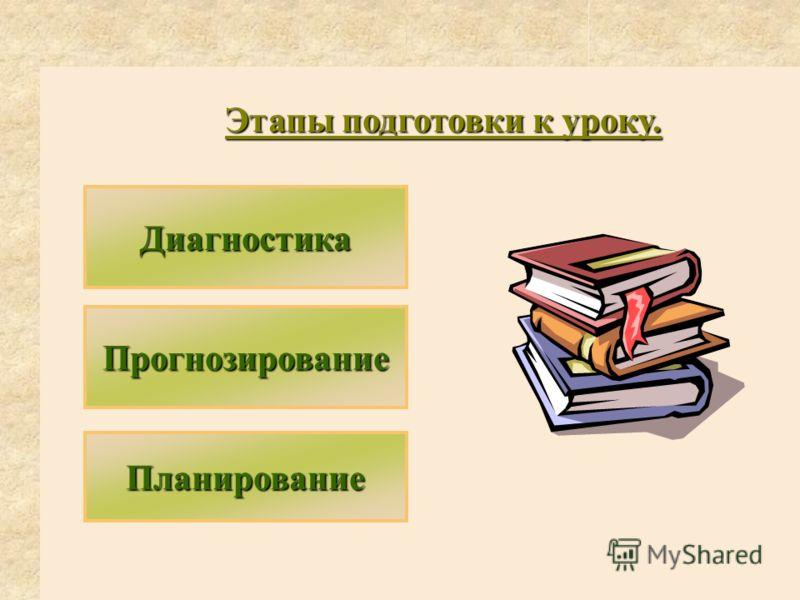 Диагностика Этапы подготовки к уроку. Прогнозирование Планирование Диагностика