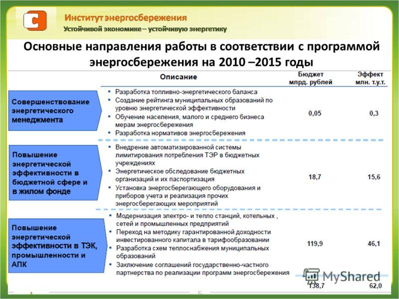 Основные направления работы в соответствии с программой энергосбережения на 2010 –2015 годы
