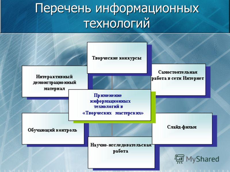 Перечень информационных технологий