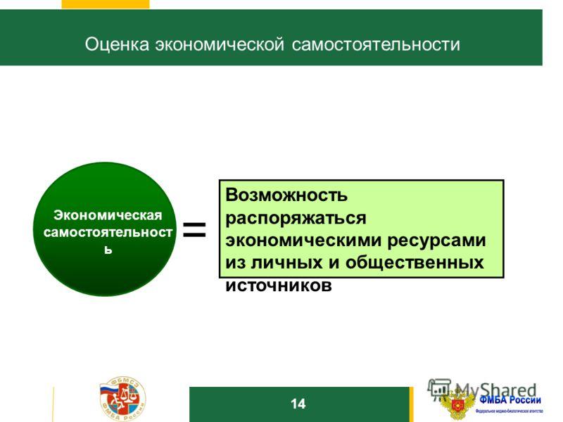 1010 Оценка экономической самостоятельности Экономическая самостоятельност ь = Возможность распоряжаться экономическими ресурсами из личных и общественных источников 14