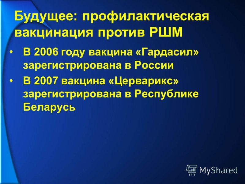 В 2006 году вакцина «Гардасил» зарегистрирована в России В 2007 вакцина «Церварикс» зарегистрирована в Республике Беларусь Будущее: профилактическая вакцинация против РШМ