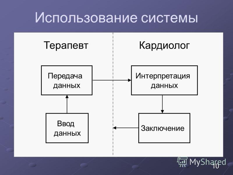 10 Использование системы Ввод данных Передача данных Терапевт Заключение Интерпретация данных Кардиолог