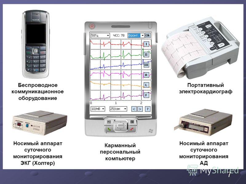 7 Карманный персональный компьютер Носимый аппарат суточного мониторирования ЭКГ (Холтер) Носимый аппарат суточного мониторирования АД Портативный электрокардиограф Беспроводное коммуникационное оборудование
