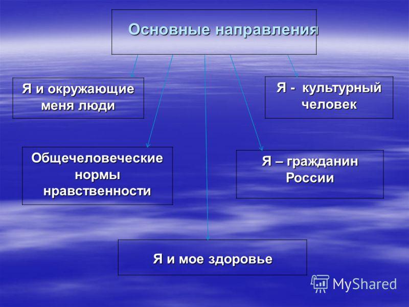 Основные направления Я и мое здоровье Я и окружающие меня люди Я - культурный человек Общечеловеческие нормы нравственности Я – гражданин России
