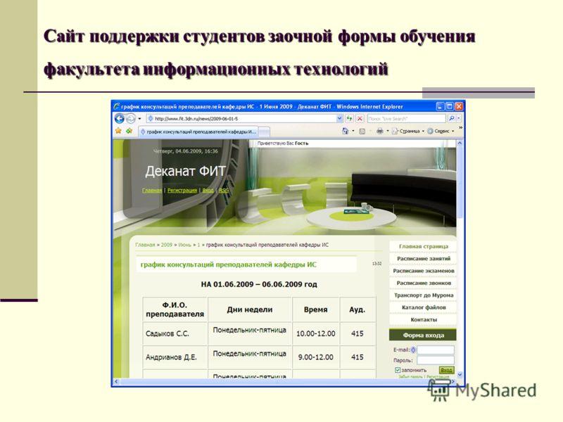Сайт поддержки студентов заочной формы обучения факультета информационных технологий