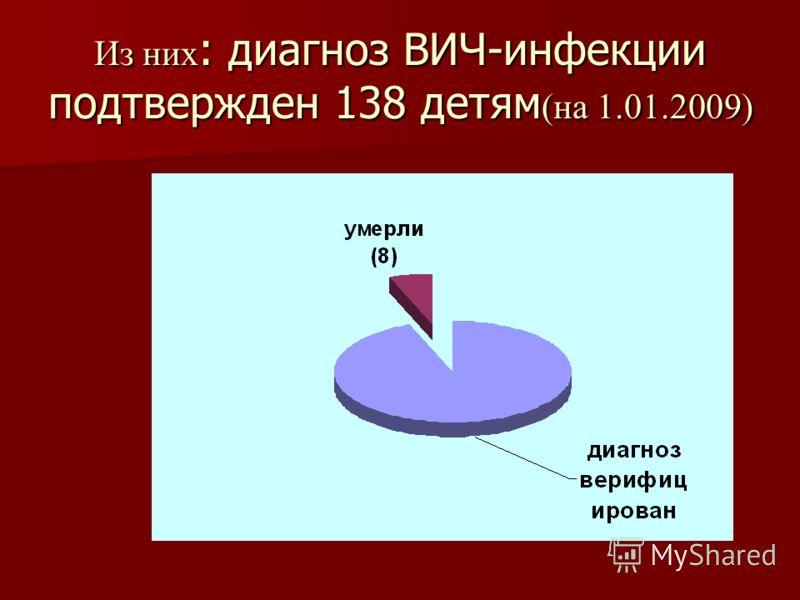 Из них : диагноз ВИЧ-инфекции подтвержден 138 детям (на 1.01.2009)