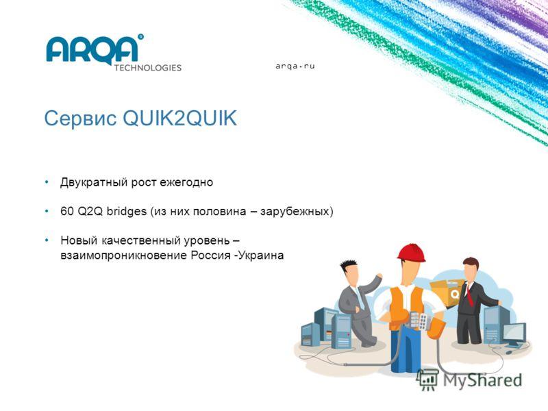 arqa.ru Сервис QUIK2QUIK Двукратный рост ежегодно 60 Q2Q bridges (из них половина – зарубежных) Новый качественный уровень – взаимопроникновение Россия -Украина