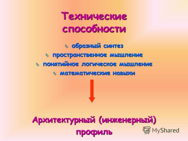 Технические способности образный синтез образный синтез пространственное мышление пространственное мышление понятийное логическое мышление понятийное логическое мышление математические навыки математические навыки Архитектурный (инженерный) профиль