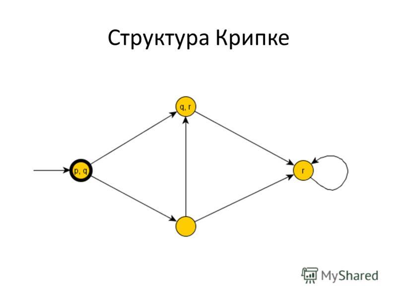 Структура Крипке