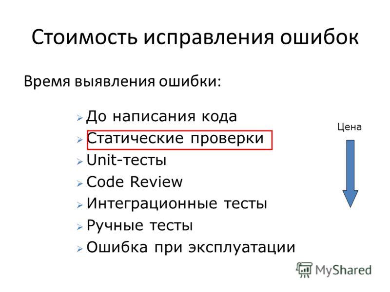 До написания кода Статические проверки Unit-тесты Code Review Интеграционные тесты Ручные тесты Ошибка при эксплуатации Стоимость исправления ошибок Время выявления ошибки: Цена