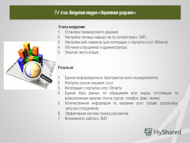 IV этап: Внедрение модуля « Управление услугами » Этапы внедрения 1. Установка тиражируемого решения; 2. Настройка типовых маршрутов (в соответствии с ЭАР); 3. Настройка веб-сервисов (для интеграции с порталом услуг Области); 4. Обучение сотрудников