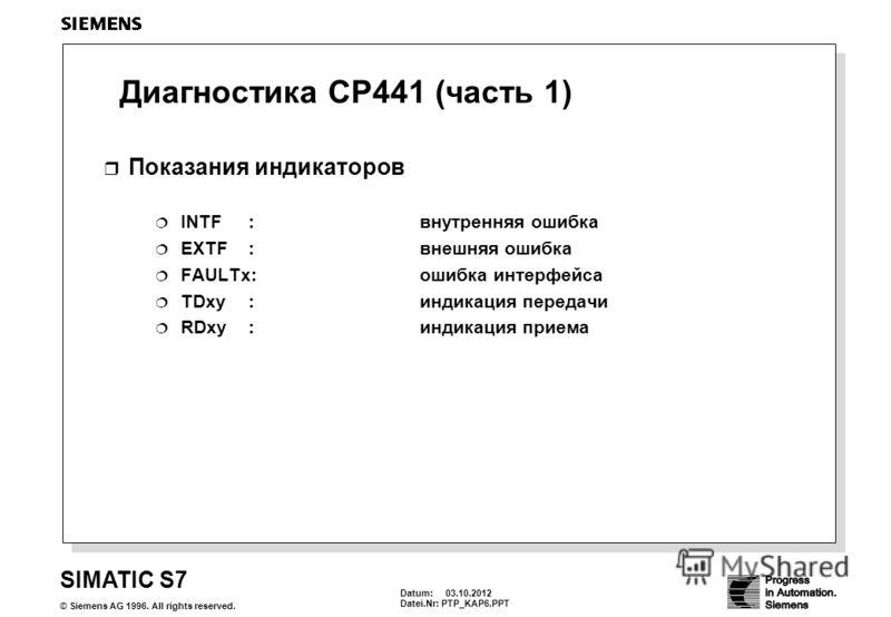 Datum: 30.08.2012 Datei.Nr: PTP_KAP6.PPT SIMATIC S7 © Siemens AG 1996. All rights reserved. Диагностика CP441 (часть 1) Показания индикаторов INTF:внутренняя ошибка EXTF:внешняя ошибка FAULTx:ошибка интерфейса TDxy:индикация передачи RDxy:индикация п