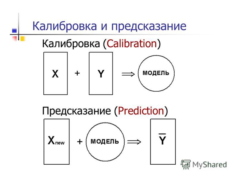 Калибровка и предсказание Калибровка (Calibration) Предсказание (Prediction)