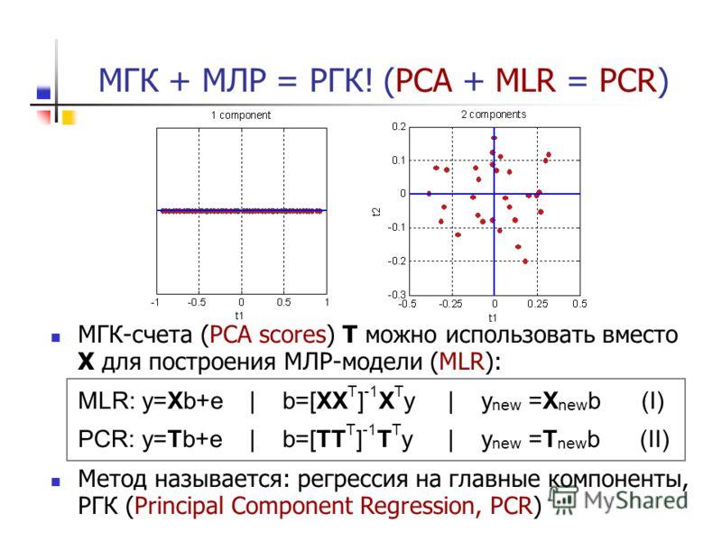 МГК + МЛР = РГК! (PCA + MLR = PCR) МГК-счета (PCA scores) T можно использовать вместо X для построения МЛР-модели (MLR): MLR: y=Xb+e | b=[XX T ] -1 X T y | y new =X new b (I) PCR: y=Tb+e | b=[TT T ] -1 T T y | y new =T new b (II) Метод называется: ре