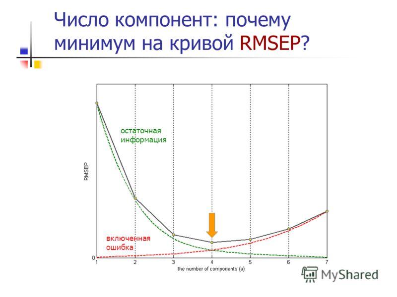 Число компонент: почему минимум на кривой RMSEP? включенная ошибка остаточная информация