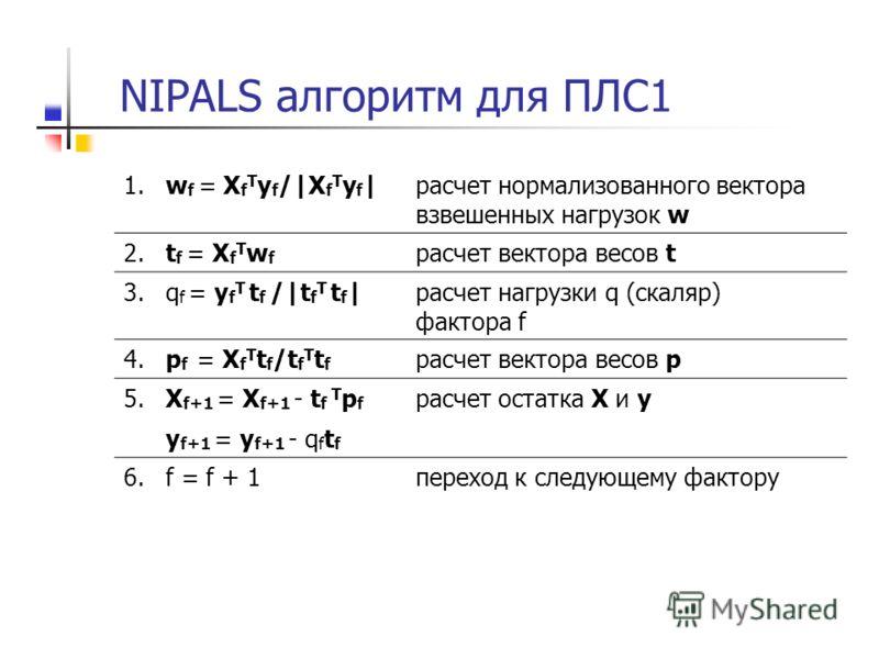 NIPALS алгоритм для ПЛС1 1.1.w f = X f T y f /|X f T y f |расчет нормализованного вектора взвешeнных нагрузок w 2.2.t f = X f T w f расчет вектора весов t 3.3.q f = y f T t f /|t f T t f |расчет нагрузки q (скаляр) фактора f 4.4.p f = X f T t f /t f