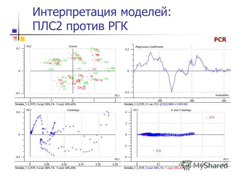 Интерпретация моделей: ПЛС2 против РГК PLS2 PCR