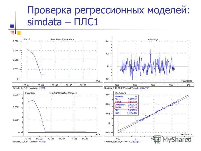 Проверка регрессионных моделей: simdata – ПЛС1