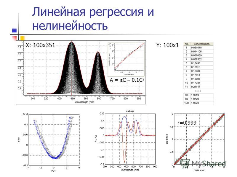 Линейная регрессия и нелинейность X: 100x351 A = εC – 0.1C 2 … Y: 100x1 r=0.999