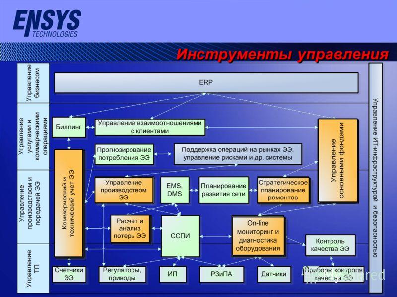 Инструменты управления