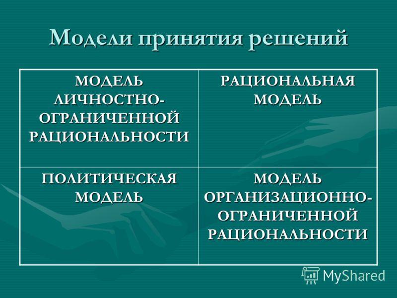 Модели принятия решений МОДЕЛЬ ЛИЧНОСТНО- ОГРАНИЧЕННОЙ РАЦИОНАЛЬНОСТИ РАЦИОНАЛЬНАЯ МОДЕЛЬ ПОЛИТИЧЕСКАЯ МОДЕЛЬ МОДЕЛЬ ОРГАНИЗАЦИОННО- ОГРАНИЧЕННОЙ РАЦИОНАЛЬНОСТИ