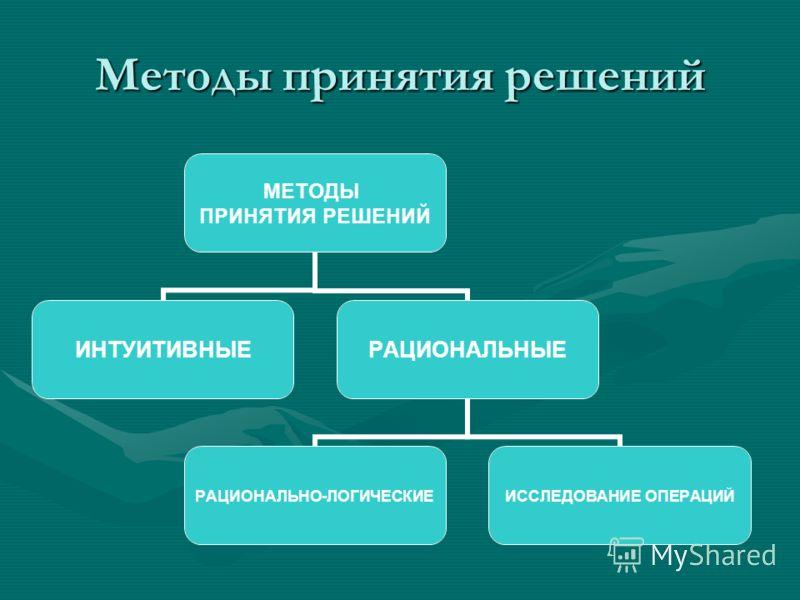 Методы принятия решений МЕТОДЫ ПРИНЯТИЯ РЕШЕНИЙ ИНТУИТИВНЫЕРАЦИОНАЛЬНЫЕ РАЦИОНАЛЬНО- ЛОГИЧЕСКИЕ ИССЛЕДОВАНИЕ ОПЕРАЦИЙ