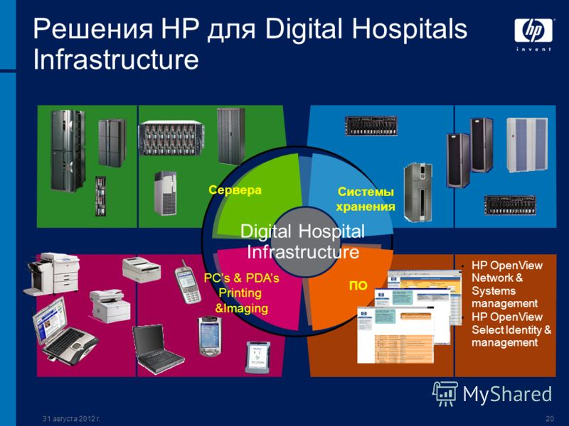31 августа 2012 г.20 Решения HP для Digital Hospitals Infrastructure CaptureManage DeliverRetain Business Processes New Delete HP OpenView Network & Systems management HP OpenView Select Identity & management Сервера Системы хранения PCs & PDAs Print