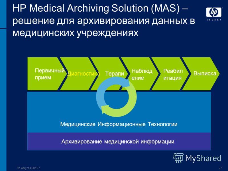 31 августа 2012 г.27 HP Medical Archiving Solution (MAS) – решение для архивирования данных в медицинских учреждениях Первичный прием ДиагностикаТерапи я Наблюд ение Реабил итация Выписка Медицинские Информационные Технологии Архивирование медицинско