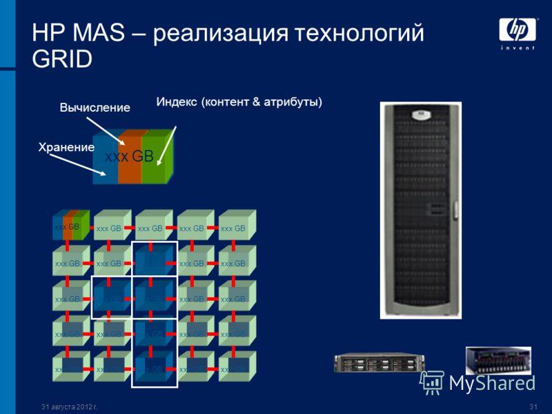 31 августа 2012 г.31 HP MAS – реализация технологий GRID xxx GB Хранение Вычисление Индекс (контент & атрибуты)