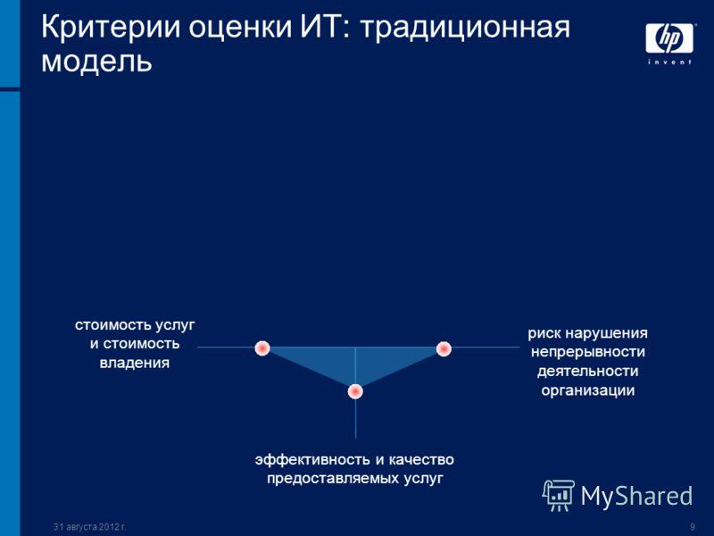 31 августа 2012 г.9 Критерии оценки ИТ: традиционная модель эффективность и качество предоставляемых услуг стоимость услуг и стоимость владения риск нарушения непрерывности деятельности организации