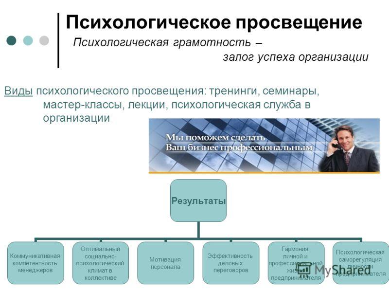 Коучинг-консультирование. Психологическое консультирование Схема работы коуча Суть коучинга: умело оптимизировать человеческие ресурсы, которыми обладает компания, раскрытие потенциала каждого сотрудника