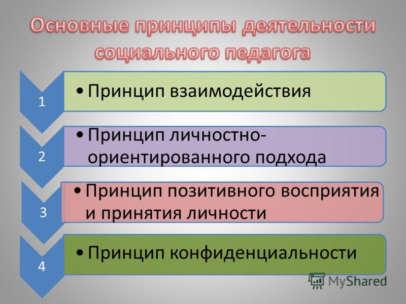 1 Принцип взаимодействия 2 Принцип личностно- ориентированного подхода 3 Принцип позитивного восприятия и принятия личности 4 Принцип конфиденциальности