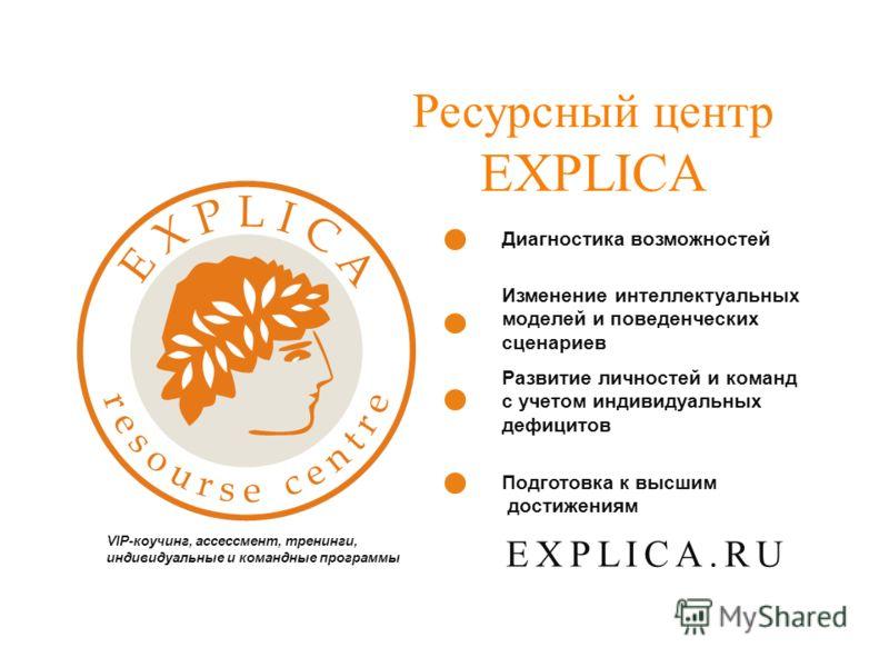 Ресурсный центр EXPLICA Изменение интеллектуальных моделей и поведенческих сценариев Развитие личностей и команд с учетом индивидуальных дефицитов Подготовка к высшим достижениям Диагностика возможностей EXPLICA.RU VIP-коучинг, ассессмент, тренинги,