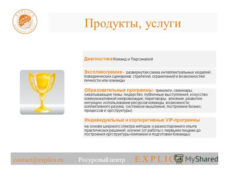 contact@explica.ru Ресурсный центр EXPLICA Продукты, услуги Диагностика Команд и Персоналий Экспликограмма - развернутая схема интеллектуальных моделей, поведенческих сценариев, стратегий, ограничений и возможностей личности или команды Образовательн