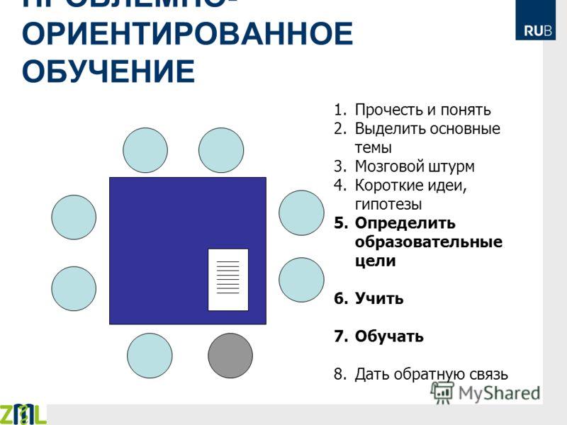 ПРОБЛЕМНО- ОРИЕНТИРОВАННОЕ ОБУЧЕНИЕ 1.Прочесть и понять 2.Выделить основные темы 3.Мозговой штурм 4.Короткие идеи, гипотезы 5.Определить образовательные цели 6.Учить 7.Обучать 8.Дать обратную связь